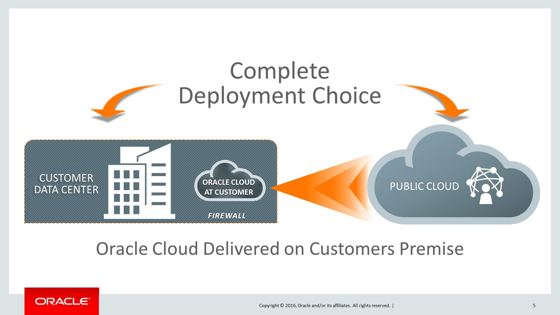 Noi servicii Cloud ce simplifică adoptarea Cloud-ului de către organizații